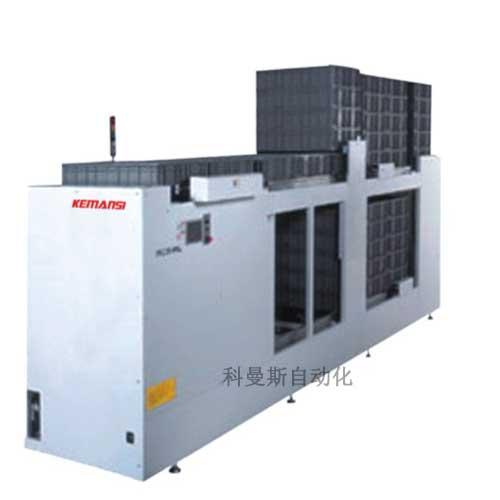 排列装箱系统